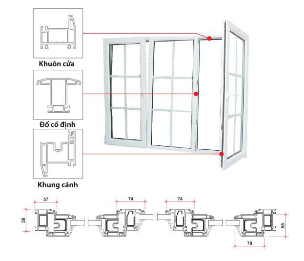 Sơ đồ cửa nhựa uPVC Eurowindow - Quay lật vào trong